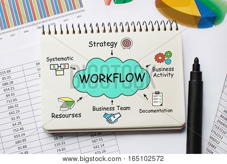 Notebook with Tools and Notes about Workflow