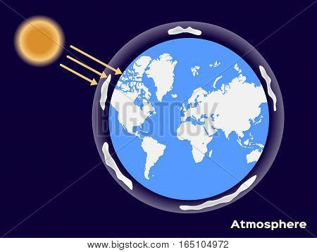 Earth atmosphere and uv from the sun on blue background