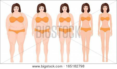 Woman diet concept. woman slimming stage progress. Female before and after a diet