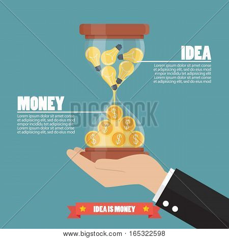 Idea is money infographic. Creativity business conept