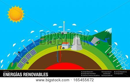Tipos de Energias Renovables -Types of Renewable Energies in Spanish language- The chart contains: Wave, Solar, Geothermal, Hydroelectric and Eolic Energy - Vector image