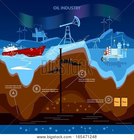 Oil industry oil production and oil pump in north. Typical oil mining platform with drilling tower located on Arctic shelf
