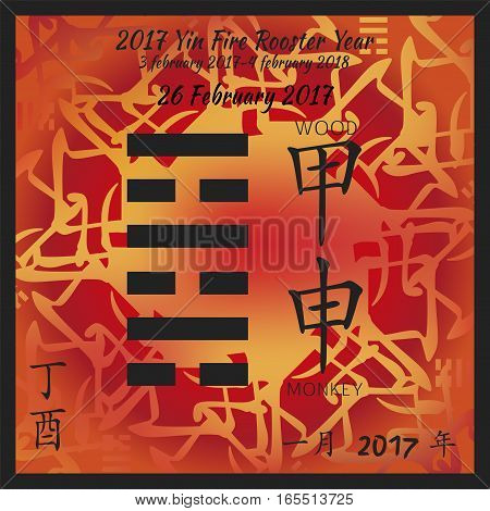 Symbol of i ching hexagram from chinese hieroglyphs. Translation of 12 zodiac feng shui signs hieroglyphs- wood and monkey. I ching calendar of 2017 year with feng shi elements.