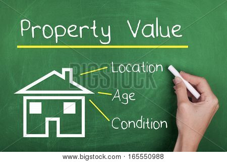 Property value real estate management concept on blackboard