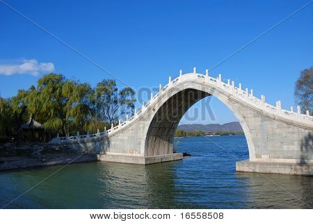 Moon Gate in Summer Palace,Beijing,China.