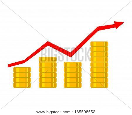 Graph revenue growth and profits. Golden coins as bars rising on the graph. Financial growth concept.