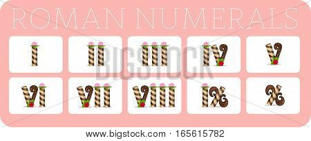 Set Of Roman Numerals 2