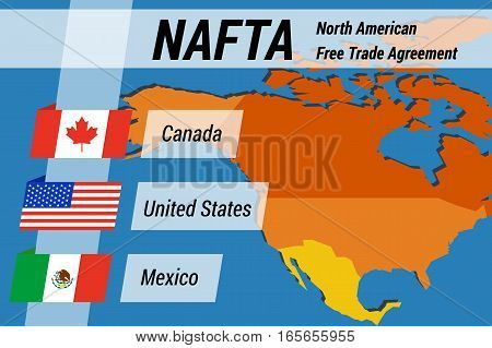 Vector concept infpgraphic of NAFTA concept with flags and map. North American Free Trade Agreement between USA, Canada and Mexico in flat style