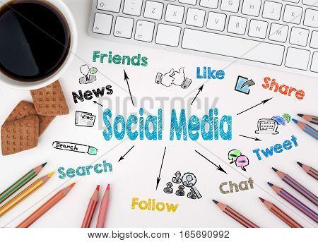Social Media Business concept. White office desk.