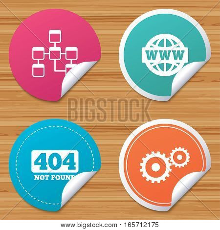 Round stickers or website banners. Website database icon. Internet globe and gear signs. 404 page not found symbol. Under construction. Circle badges with bended corner. Vector