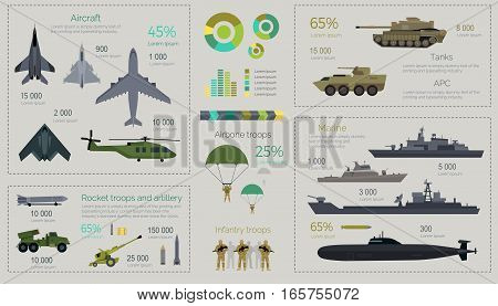 Military Infographics vector. Army aircraft, rocket troops and artillery, marine, airbone troops, tanks, apc, diagrams, graphs, data flat vector illustrations. For warfare political concepts design