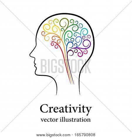 Contour colourful brain in male head, creative concept