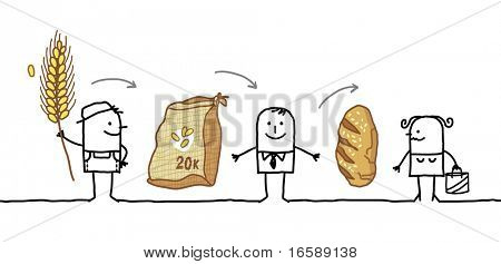 hand drawn cartoon characters - production chain - Bread