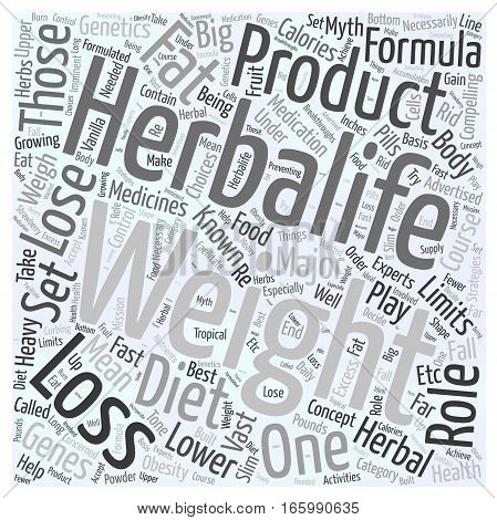 Herbalife Weight Loss Product Word Cloud Concept