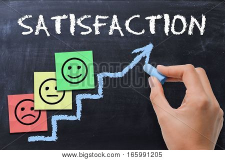 Customer satisfaction survey or questionnaire with sticky notes on blackboard