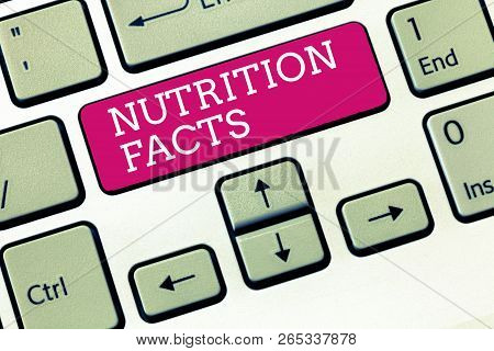 Handwriting text Nutrition Facts. Concept meaning Detailed information about the nutrients of the food poster