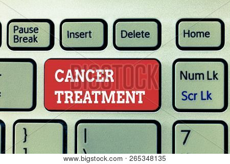 Handwriting Text Writing Cancer Treatment. Concept Meaning Use Of Surgery, Radiation And Medications