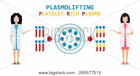 Platelet rich plasma. Nurse and woman doctor explains the generation modern method of treatment of PRP. Test tube with blood and centrifuge. Vector illustration. poster