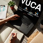VUCA world concept on screen. Volatility, uncertainty, complexity, ambiguity. poster