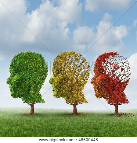 Brain aging and memory loss due to Dementia and Alzheimer's disease with the medical icon of a group of color changing autumn fall trees in the shape of a human head losing leaves as a loss of thoughts and intelligence function. poster