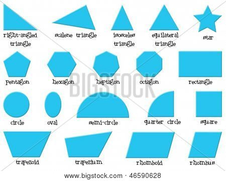 Illustration of the different shapes on a white background