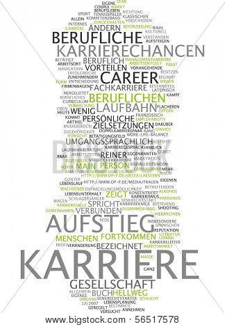 Word cloud -  career
