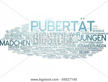Word cloud -  puberty