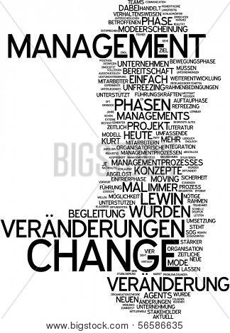 Word cloud - change management poster