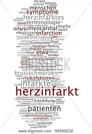 Word cloud -  Myocardial infarction