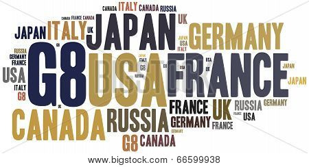 Word Cloud Illustration Related To Most Influential Countries