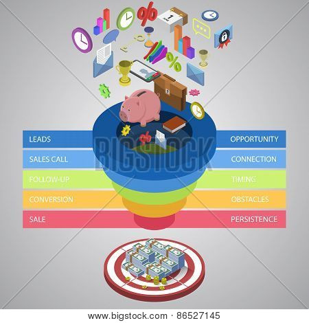 Sales funnel flat styled isometric illustration