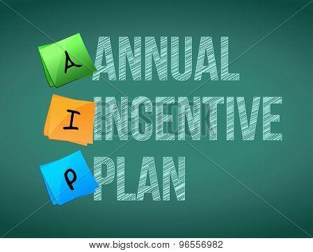 poster of annual incentive plan post memo chalkboard sign illustration design