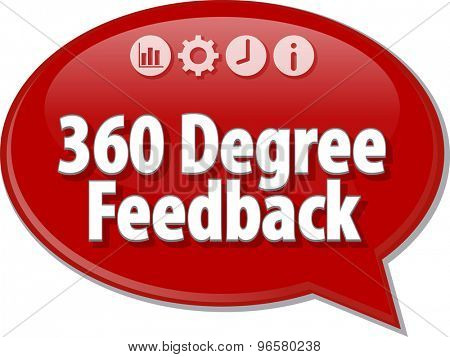 Speech bubble dialog illustration of business term saying 360 degree feedback evaluation poster