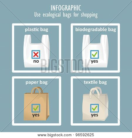 Use ecological bags for shopping