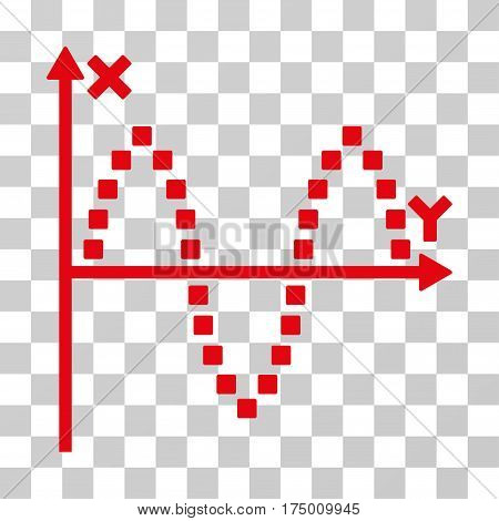 Sinusoid Plot icon. Vector illustration style is flat iconic symbol, red color, transparent background. Designed for web and software interfaces.