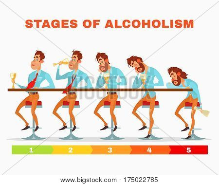 Vector cartoon illustration of men at different stages of alcoholic intoxication. Icons of drunk men sitting at a bar counter