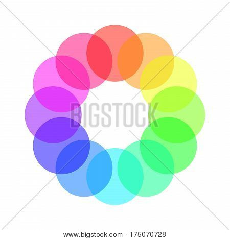 Partly transparent rainbow spectrum color circles arranged in the ring. Vector illustration.