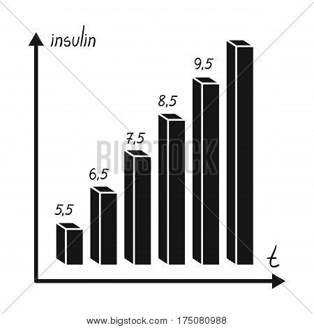 A graph of the amount of sugar in the blood.Chart for diabetics .Diabetes single icon in black style vector symbol stock web illustration.