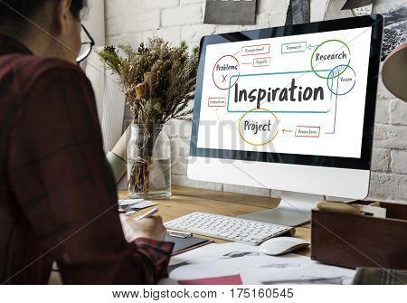 CMYK Inspiration Creative Colours Graphics