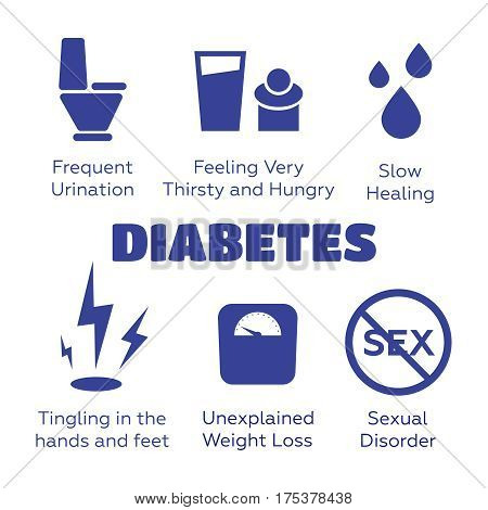 Diabetes symptoms vector icons set. Diabetes sign