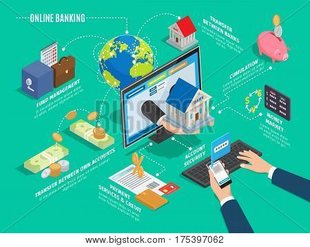 Online banking process scheme on green background. Hands holding phone and pressing keys, hand offering house through screen fund management, transfer between banks and accounts operation vector