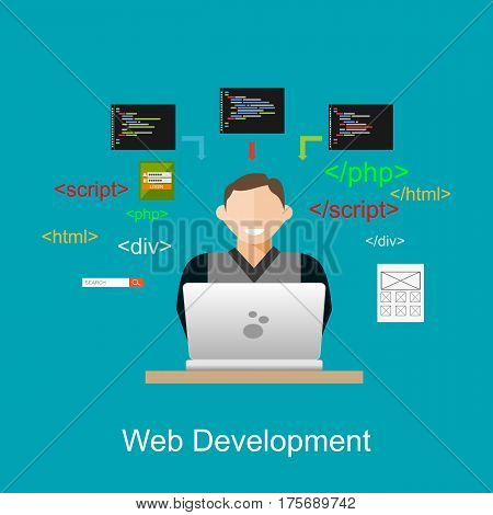 Web development illustration. Flat design illustration concepts for brainstorming , coding , programming , web developer web designer.