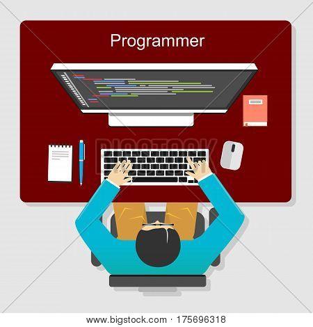 Programmer working concept illustration. Flat design illustration concepts for analysis , working , coding , programming and teamwork.
