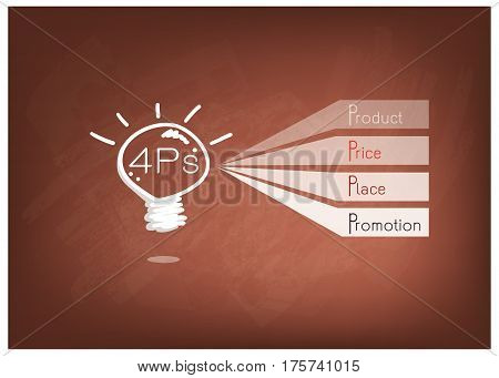 Business Concepts Illustration of 4Ps Model or Marketing Mix Diagram for Management Strategy with Light Bulb on Brown Chalkboard. A Foundation Concept in Marketing.