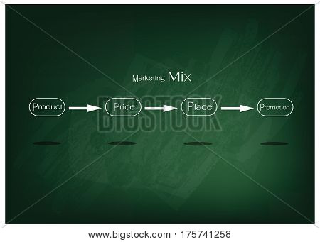 Business Concepts Illustration of Marketing Mix or 4Ps Model for Management Strategy with Square or Cube Chart on Chalkboard. A Foundation Concept in Marketing. .