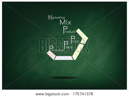 Business Concepts Illustration of Marketing Mix Diagram or 4Ps Model for Management Strategy on Green Chalkboard. A Foundation Concept in Marketing.