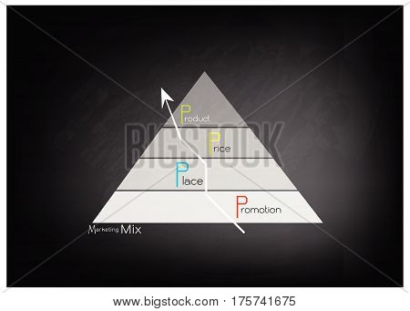 Business Concepts Illustration of Marketing Mix or 4Ps Model for Management Strategy with Triangle Pyramid Chart on Black Chalkboard. A Foundation Concept in Marketing.
