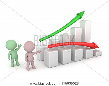 Two 3D characters showing charts that indicate profit or losses. Isolated on white background.