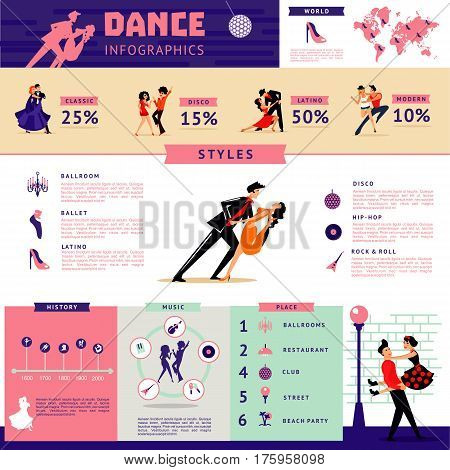 Flat dance infographic concept with professional dancers of popular styles and different training places vector illustration