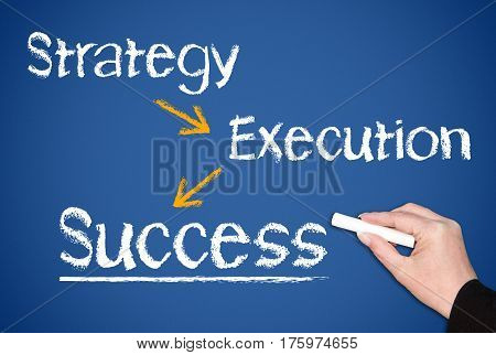 Strategy, Execution, Success - female hand writing text